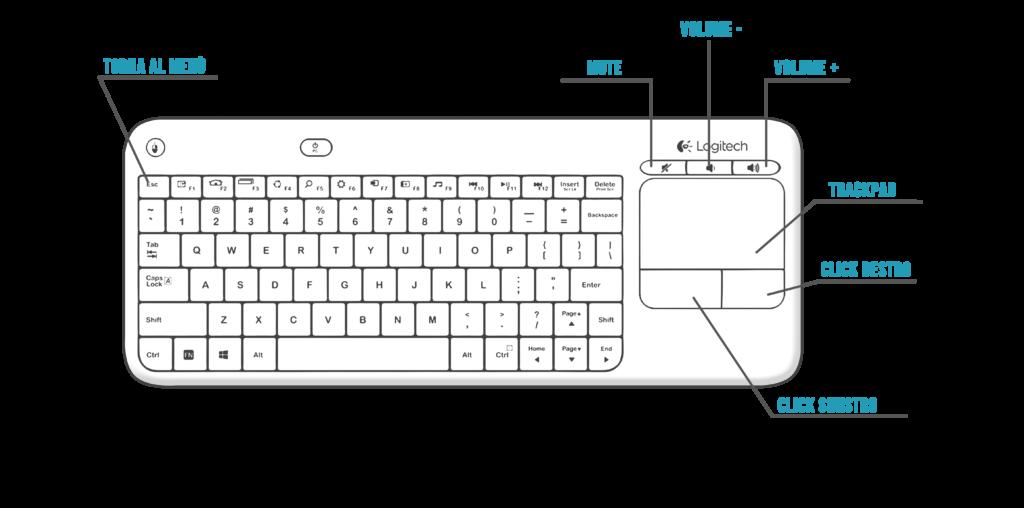 tastiera comandi